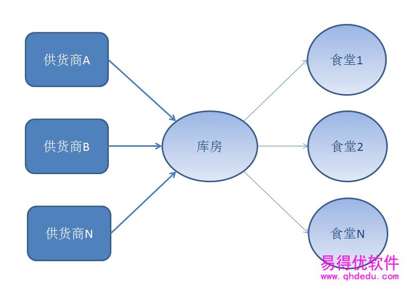功能图.png